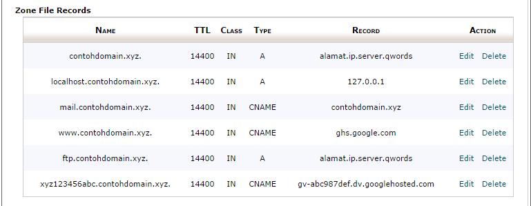 Advance DNS Zone Editor - Cara Pasang Blogspot Dengan Domain Sendiri